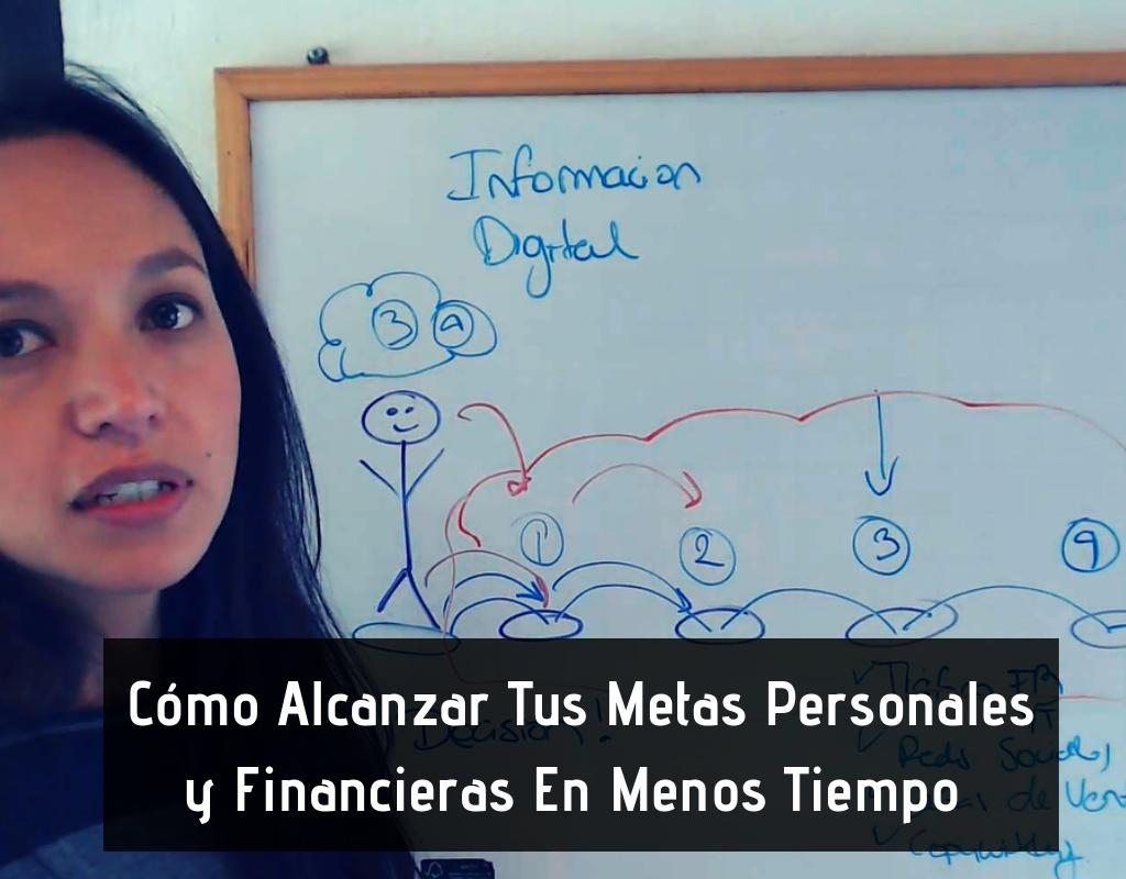 Cómo Alcanzar Tus Metas Personales y Financieras En Menos Tiempo